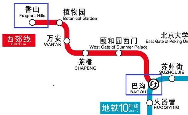 北京地铁西郊线